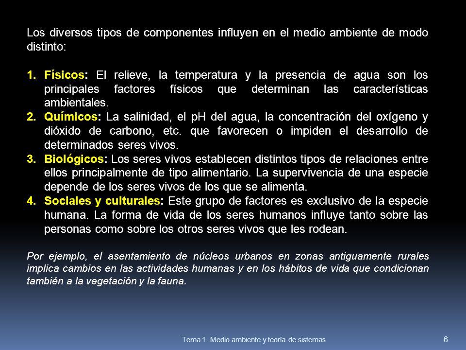 NACIMIENTOSPOBLACION MUERTES + + - + 47 Tema 1. Medio ambiente y teoría de sistemas