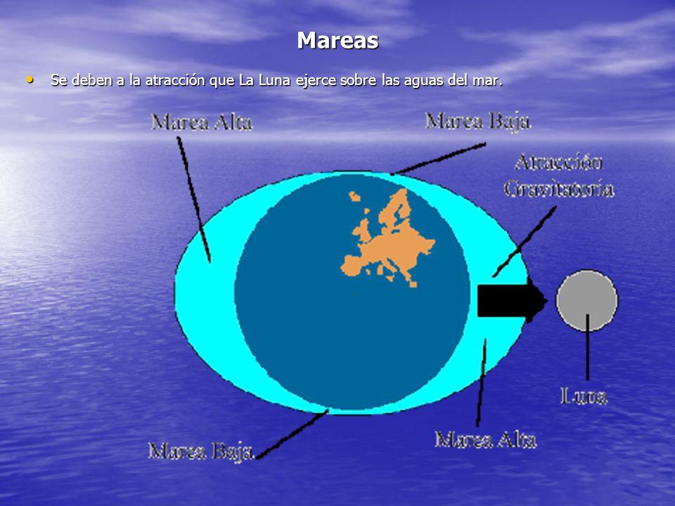 Mareas Se deben a la atracción que La Luna ejerce sobre las aguas del mar. Se deben a la atracción que La Luna ejerce sobre las aguas del mar.