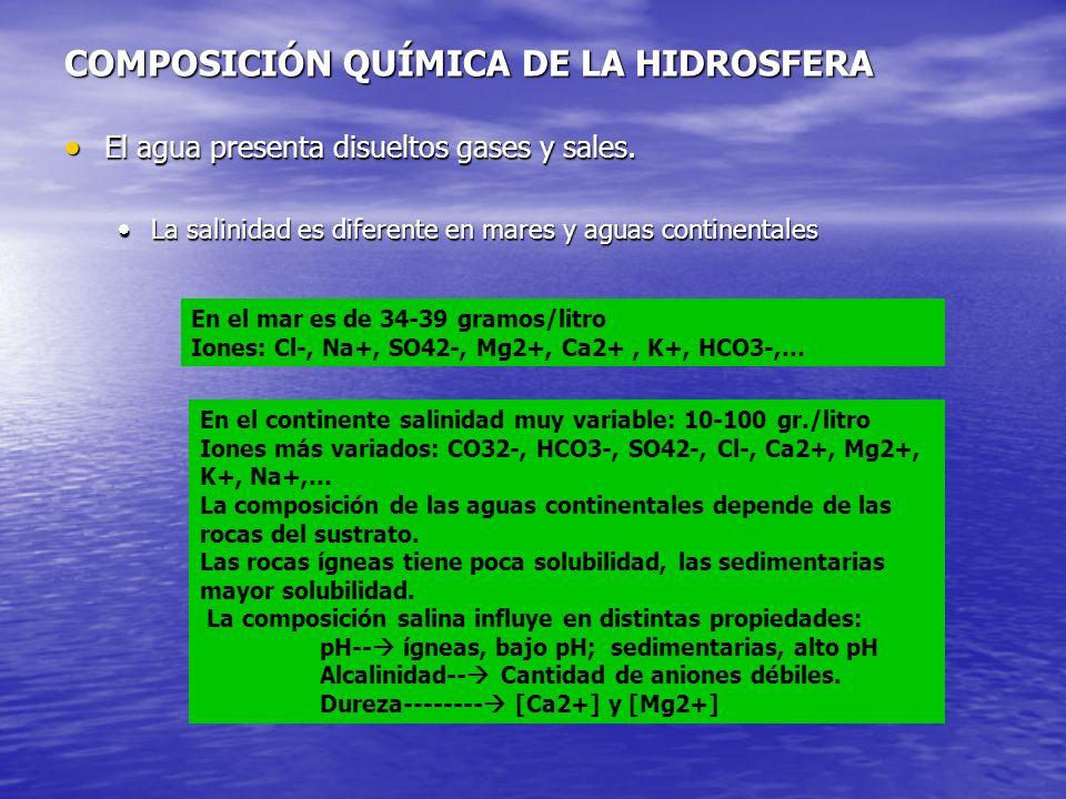 COMPOSICIÓN QUÍMICA DE LA HIDROSFERA El agua presenta disueltos gases y sales. El agua presenta disueltos gases y sales. La salinidad es diferente en