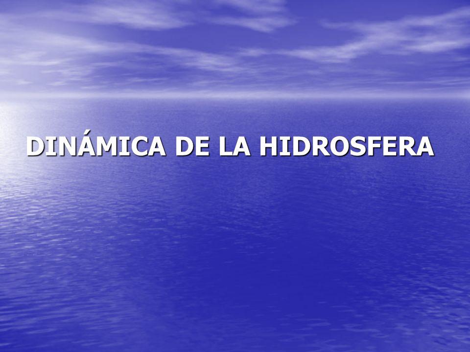 DINÁMICA DE LAS AGUAS CONTINENTALES Todo el agua de la Hidrosfera está relacionada con el llamado CICLO DEL AGUA Todo el agua de la Hidrosfera está relacionada con el llamado CICLO DEL AGUA