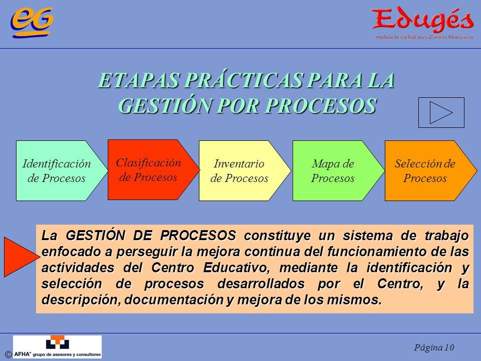 Página 10 © ETAPAS PRÁCTICAS PARA LA GESTIÓN POR PROCESOS Identificación de Procesos Inventario de Procesos Clasificación de Procesos Mapa de Procesos