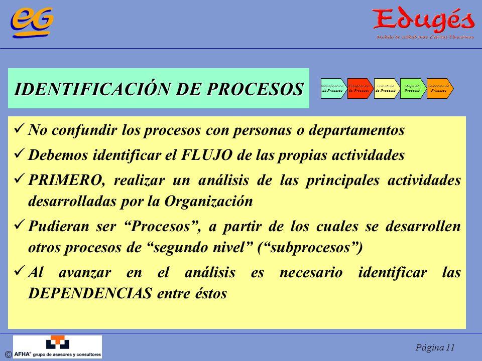 Página 11 © IDENTIFICACIÓN DE PROCESOS Identificación de Procesos Inventario de Procesos Clasificación de Procesos Mapa de Procesos Selección de Proce