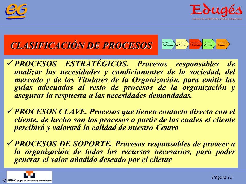 Página 12 © CLASIFICACIÓN DE PROCESOS Identificación de Procesos Inventario de Procesos Clasificación de Procesos Mapa de Procesos Selección de Proces