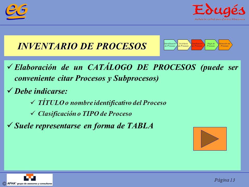 Página 13 © INVENTARIO DE PROCESOS Identificación de Procesos Inventario de Procesos Clasificación de Procesos Mapa de Procesos Selección de Procesos