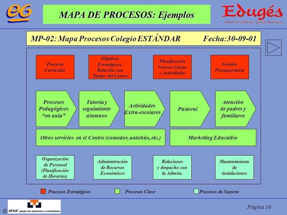 Página 16 © MAPA DE PROCESOS: Ejemplos Proyecto Curricular Objetivos Estratégicos: Relación con Titular del Centro Planificación Nuevas Líneas y Activ