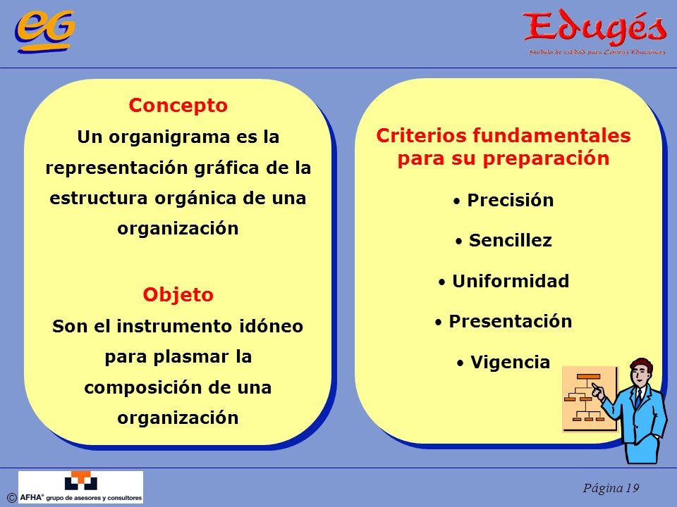 Página 19 © Concepto Un organigrama es la representación gráfica de la estructura orgánica de una organización Objeto Son el instrumento idóneo para p