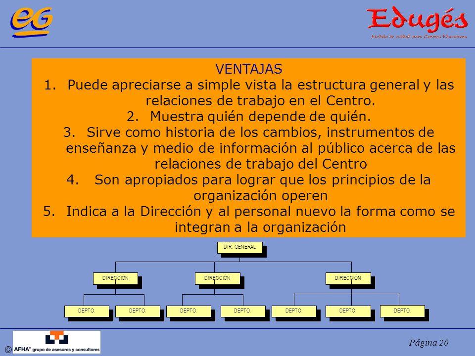 Página 20 © VENTAJAS 1.Puede apreciarse a simple vista la estructura general y las relaciones de trabajo en el Centro. 2.Muestra quién depende de quié