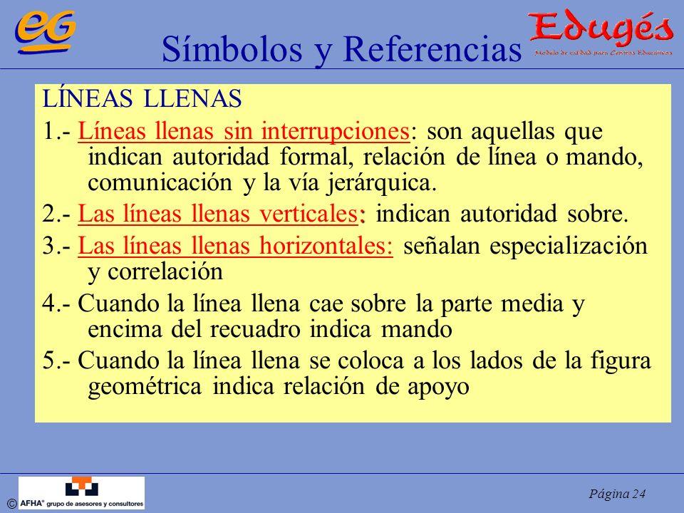Página 24 © Símbolos y Referencias LÍNEAS LLENAS 1.- Líneas llenas sin interrupciones: son aquellas que indican autoridad formal, relación de línea o