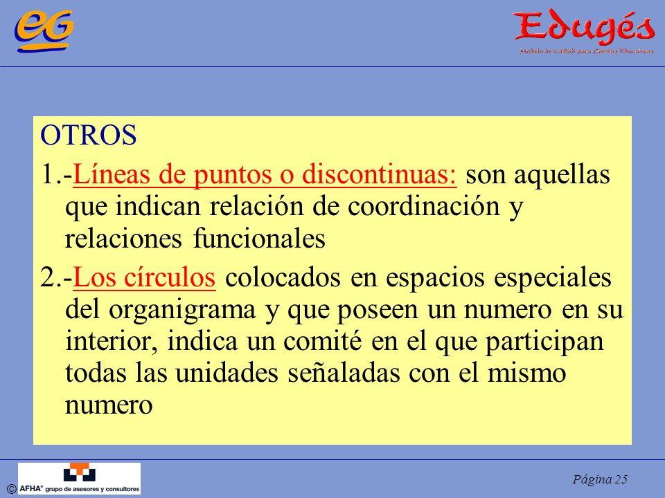 Página 25 © OTROS 1.-Líneas de puntos o discontinuas: son aquellas que indican relación de coordinación y relaciones funcionales 2.-Los círculos coloc