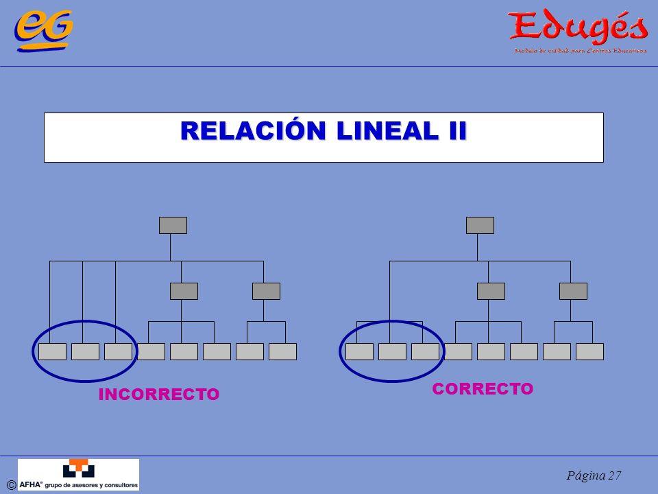 Página 27 © RELACIÓN LINEAL II INCORRECTO CORRECTO