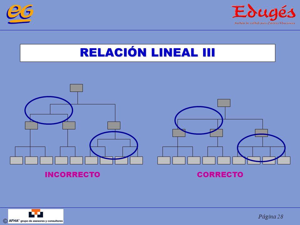 Página 28 © RELACIÓN LINEAL III INCORRECTOCORRECTO
