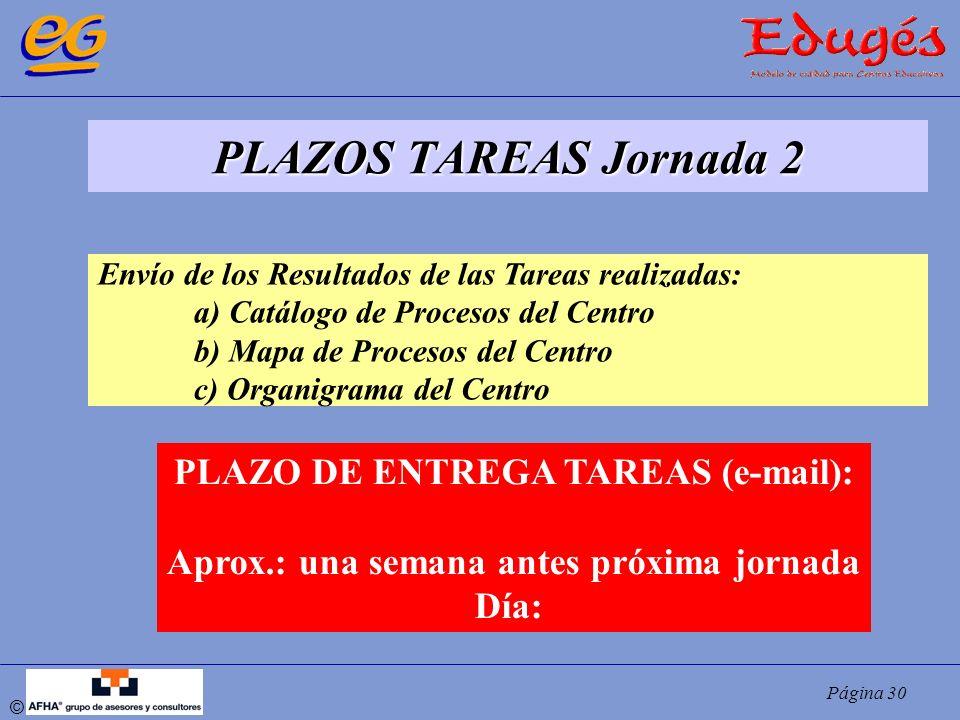 Página 30 © PLAZOS TAREAS Jornada 2 Envío de los Resultados de las Tareas realizadas: a) Catálogo de Procesos del Centro b) Mapa de Procesos del Centr