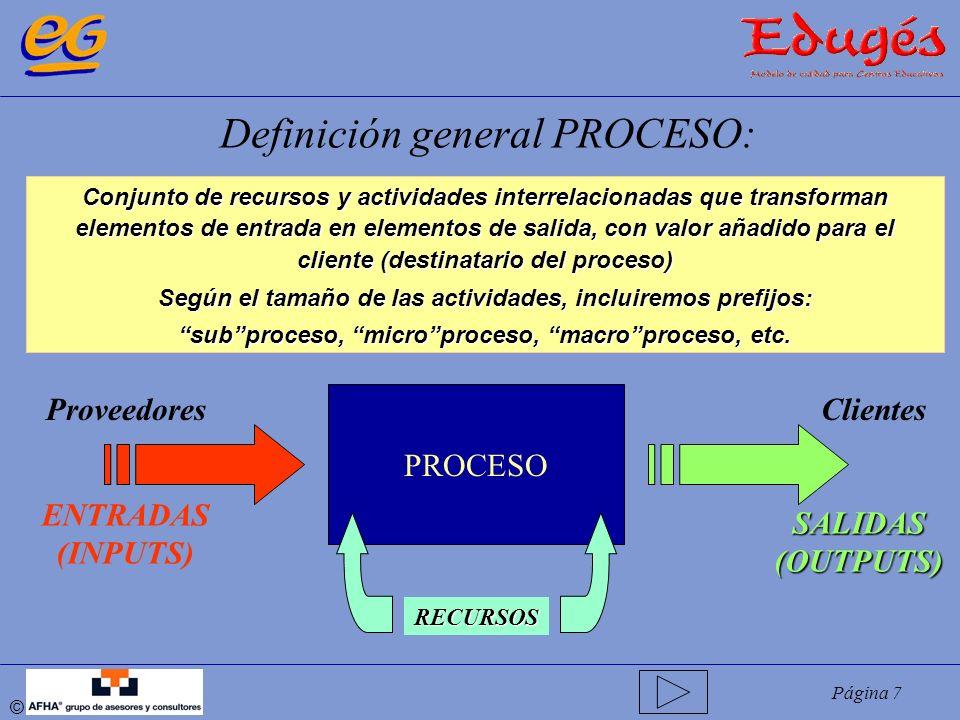 Página 7 © Definición general PROCESO: Conjunto de recursos y actividades interrelacionadas que transforman elementos de entrada en elementos de salid