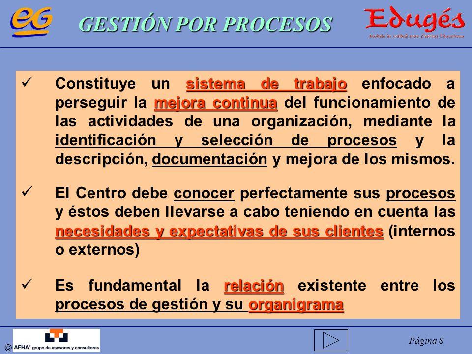 Página 9 © GUÍA PARA LA GESTIÓN POR PROCESOS Definir el organigrama del Centro Describir las funciones/puestos relacionados con el organigrama Definir las actividades de cada función/puesto Repartir las actividades en procesos estratégicos / claves / de soporte.