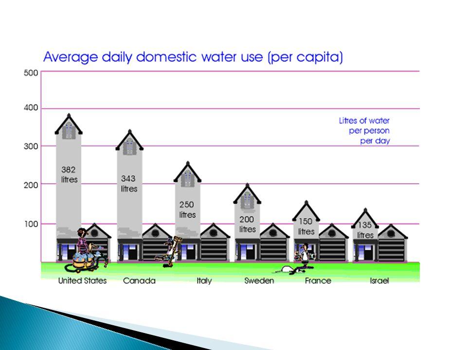 Tienen como objetivo, por un lado, regular, mantener y distribuir los recursos hídricos disponibles y, por otro, incrementar el reciclaje y reutilización del agua.