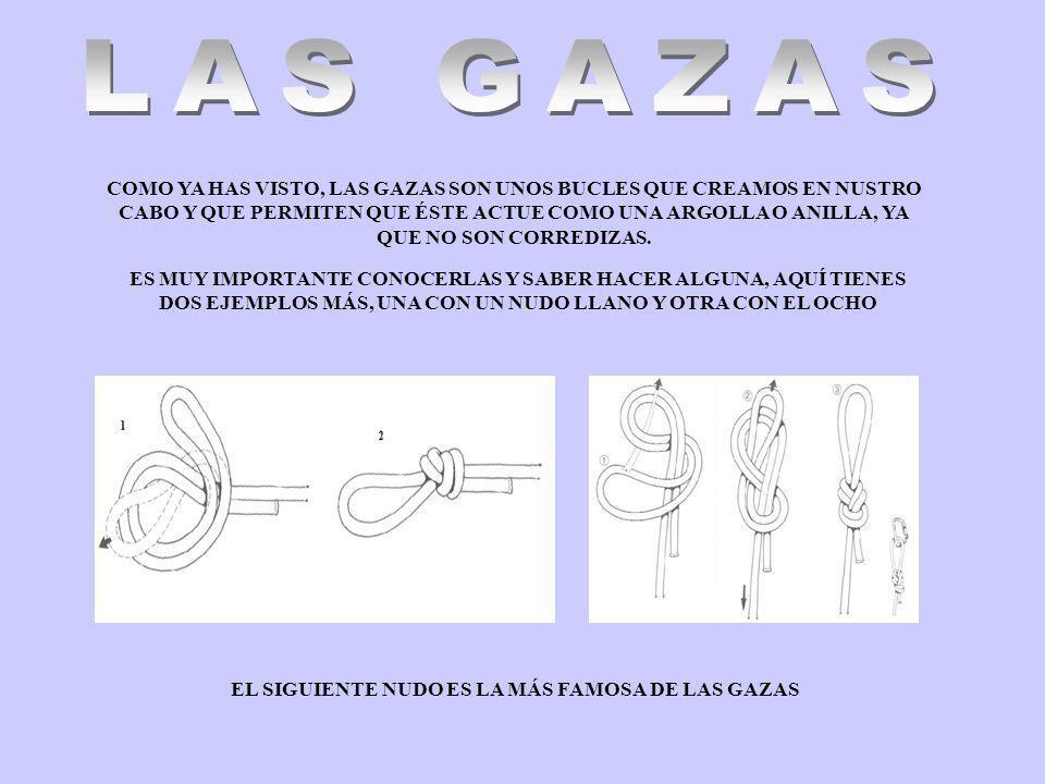 COMO YA HAS VISTO, LAS GAZAS SON UNOS BUCLES QUE CREAMOS EN NUSTRO CABO Y QUE PERMITEN QUE ÉSTE ACTUE COMO UNA ARGOLLA O ANILLA, YA QUE NO SON CORREDI