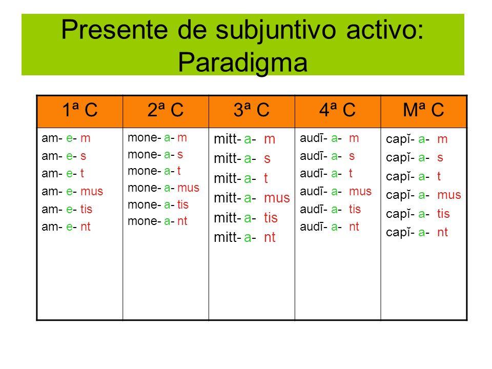 Presente de subjuntivo activo: Paradigma 1ª C2ª C3ª C4ª CMª C am- e- m am- e- s am- e- t am- e- mus am- e- tis am- e- nt mone- a- m mone- a- s mone- a
