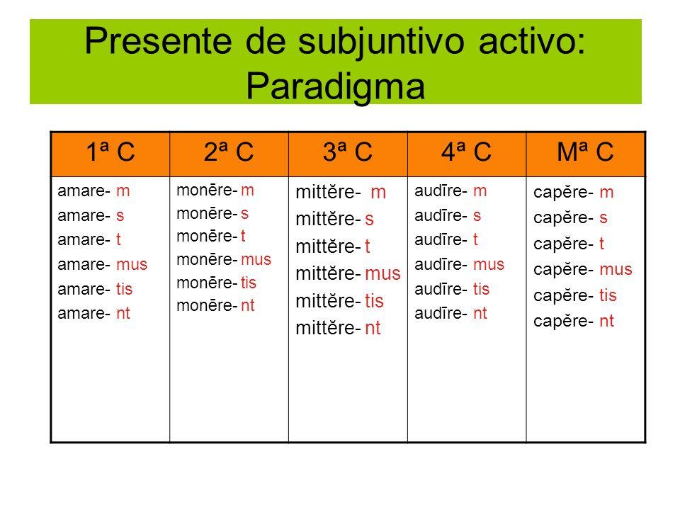 Presente de subjuntivo activo: Paradigma 1ª C2ª C3ª C4ª CMª C amare- m amare- s amare- t amare- mus amare- tis amare- nt monēre- m monēre- s monēre- t