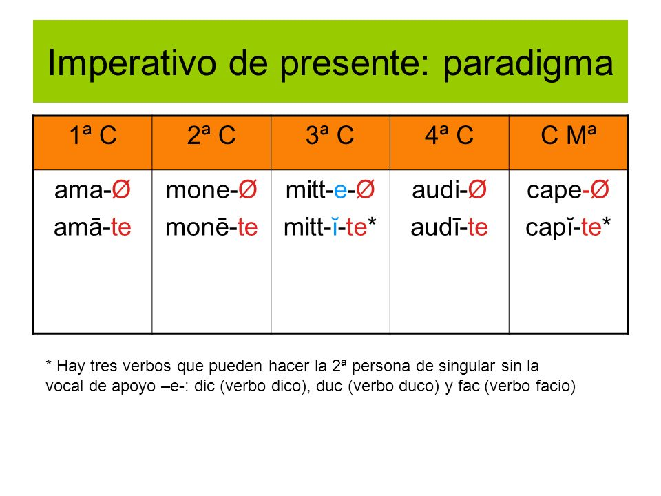 Imperativo de presente: paradigma 1ª C2ª C3ª C4ª CC Mª ama-Ø amā-te mone-Ø monē-te mitt-e-Ø mitt-ĭ-te* audi-Ø audī-te cape-Ø capĭ-te* * Hay tres verbo
