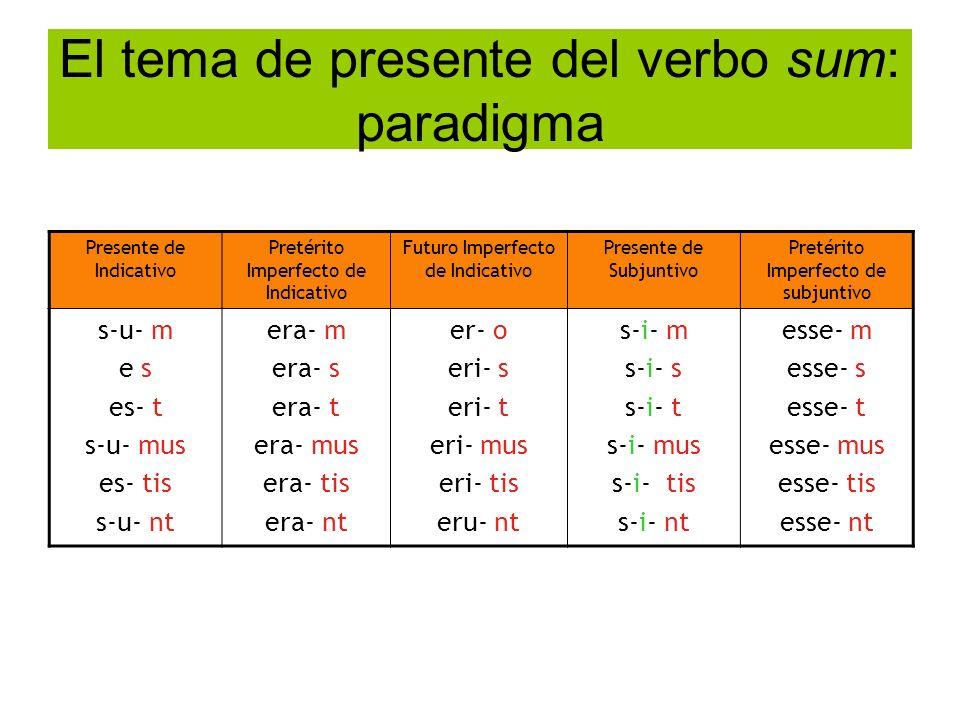 El tema de presente del verbo sum: paradigma Presente de Indicativo Pretérito Imperfecto de Indicativo Futuro Imperfecto de Indicativo Presente de Sub