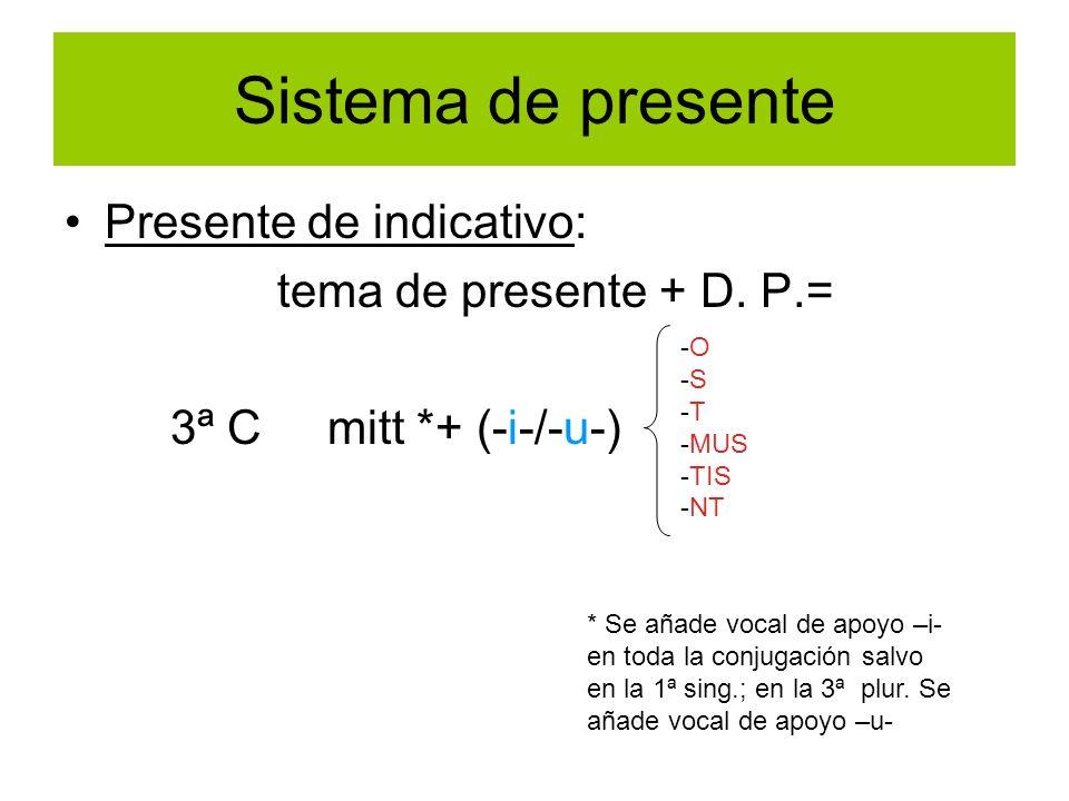 Sistema de presente Presente de indicativo: tema de presente + D. P.= 3ª C mitt *+ (-i-/-u-) -O -S -T -MUS -TIS -NT * Se añade vocal de apoyo –i- en t