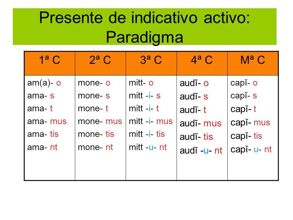 Presente de indicativo activo: Paradigma 1ª C2ª C3ª C4ª CMª C am(a)- o ama- s ama- t ama- mus ama- tis ama- nt mone- o mone- s mone- t mone- mus mone-