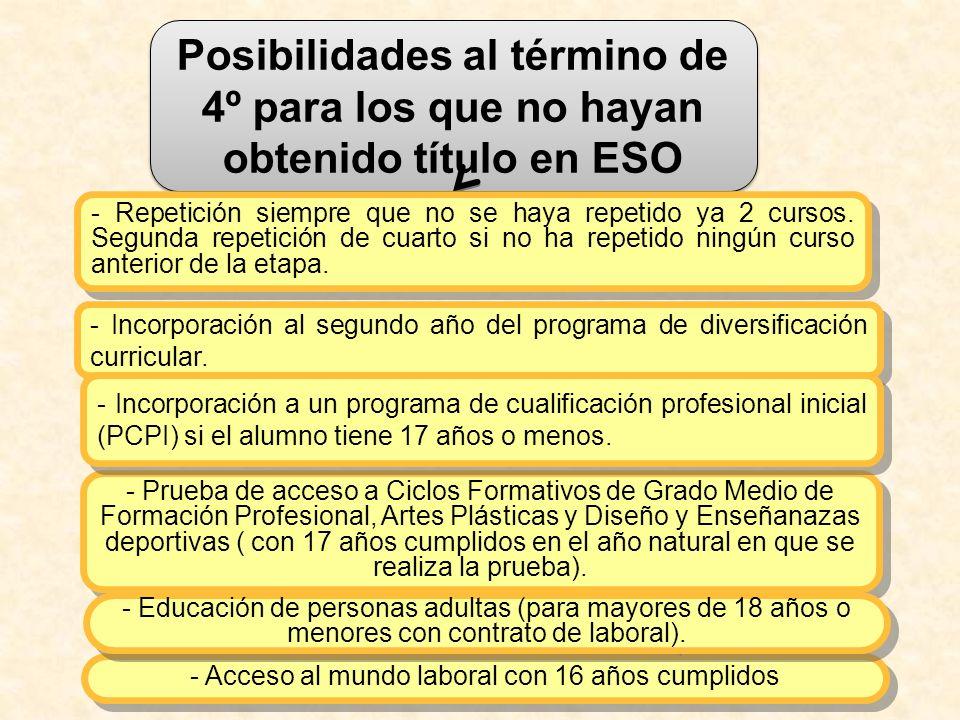 Posibilidades al término de 4º para los que no hayan obtenido título en ESO - Repetición siempre que no se haya repetido ya 2 cursos. Segunda repetici