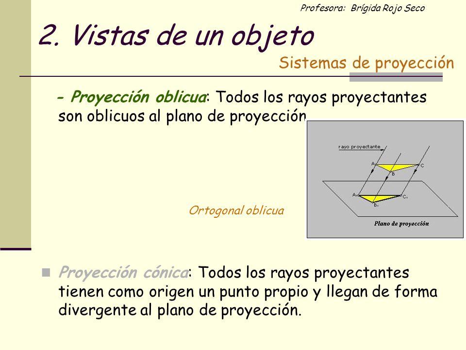 Profesora: Brígida Rojo Seco 2. Vistas de un objeto - Proyección oblicua: Todos los rayos proyectantes son oblicuos al plano de proyección Proyección