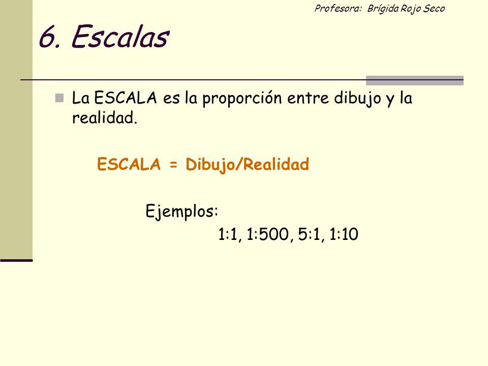 Profesora: Brígida Rojo Seco 6. Escalas La ESCALA es la proporción entre dibujo y la realidad. ESCALA = Dibujo/Realidad Ejemplos: 1:1, 1:500, 5:1, 1:1