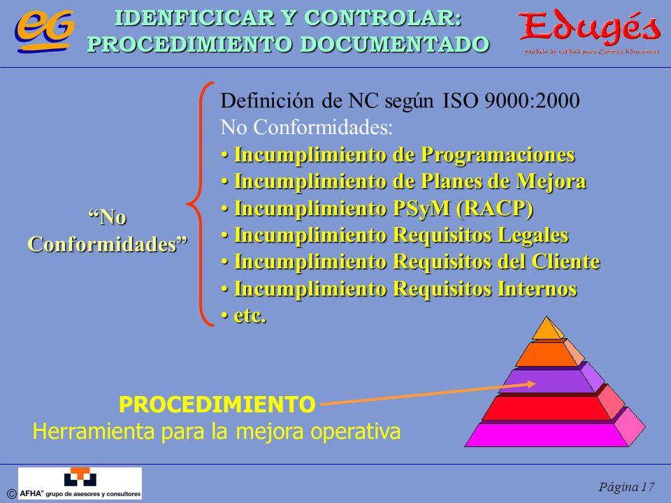 © Página 17 No Conformidades Definición de NC según ISO 9000:2000 No Conformidades: Incumplimiento de Programaciones Incumplimiento de Programaciones