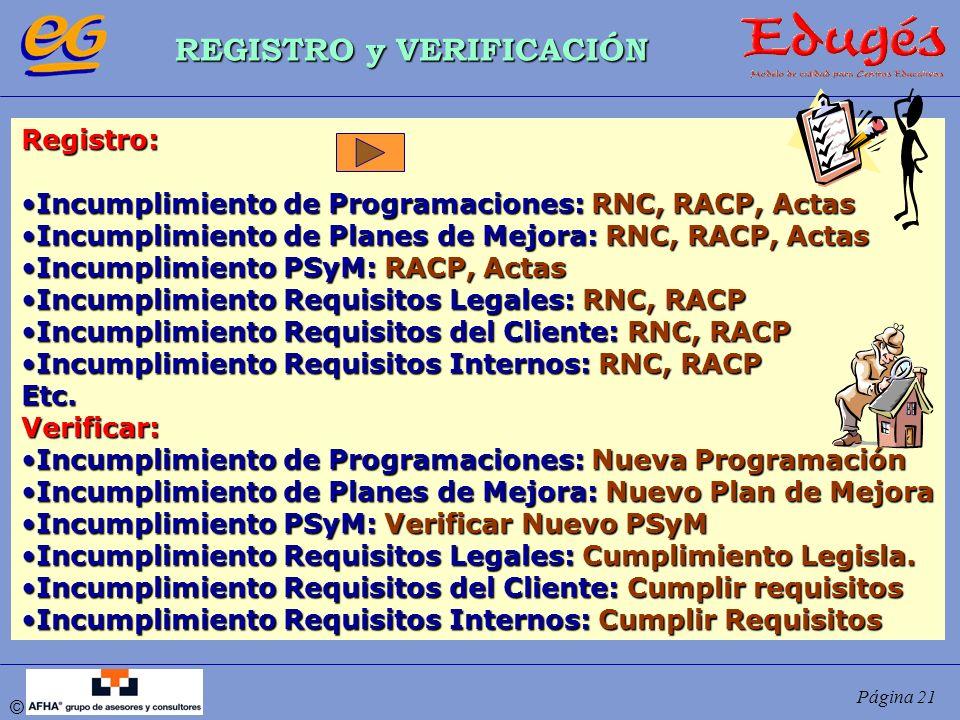 © Página 21 Registro: Incumplimiento de Programaciones: RNC, RACP, ActasIncumplimiento de Programaciones: RNC, RACP, Actas Incumplimiento de Planes de