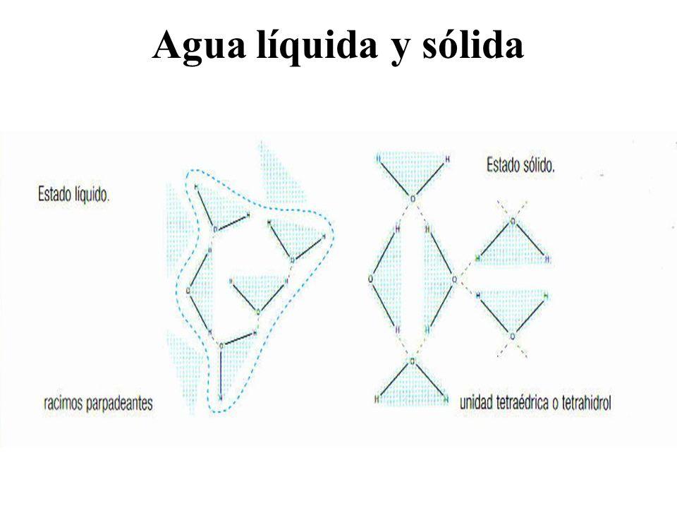 Propiedades derivadas de la estructura Grado de ionización.