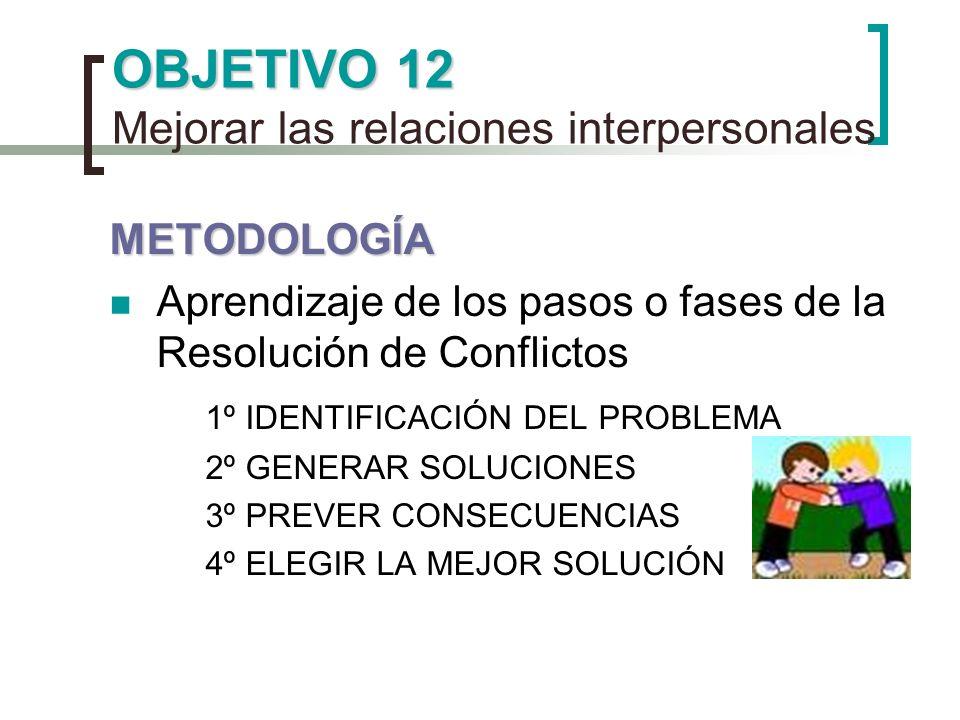 OBJETIVO 12 OBJETIVO 12 Mejorar las relaciones interpersonales METODOLOGÍA Aprendizaje de los pasos o fases de la Resolución de Conflictos 1º IDENTIFI