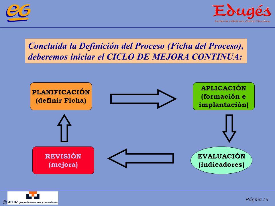 © Página 16 PLANIFICACIÓN (definir Ficha) APLICACIÓN (formación e implantación) EVALUACIÓN (indicadores) REVISIÓN (mejora) Concluida la Definición del