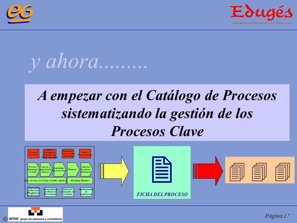© Página 17 y ahora......... A empezar con el Catálogo de Procesos sistematizando la gestión de los Procesos Clave Proyecto Curricular Objetivos Estra