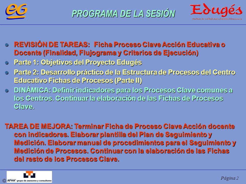 © Página 2 PROGRAMA DE LA SESIÓN REVISIÓN DE TAREAS: Ficha Proceso Clave Acción Educativa o Docente (Finalidad, Flujograma y Criterios de Ejecución) R