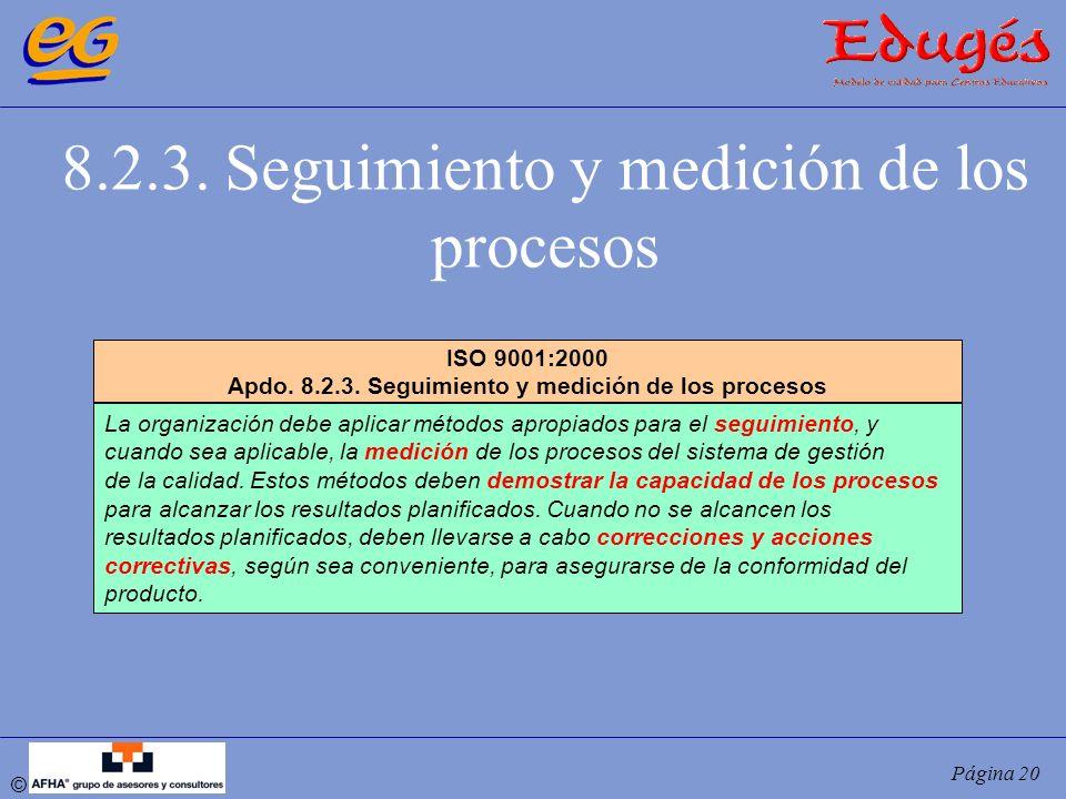 © Página 20 8.2.3. Seguimiento y medición de los procesos ISO 9001:2000 Apdo. 8.2.3. Seguimiento y medición de los procesos La organización debe aplic