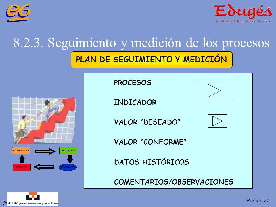 © Página 21 PROCESOS INDICADOR VALOR DESEADO VALOR CONFORME DATOS HISTÓRICOS COMENTARIOS/OBSERVACIONES PLAN DE SEGUIMIENTO Y MEDICIÓN 8.2.3. Seguimien