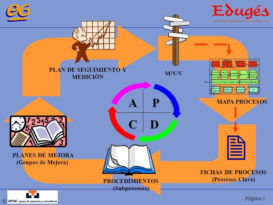 © Página 6 Parte 2: Desarrollo práctico de la Estructura de Procesos del Centro Educativo.