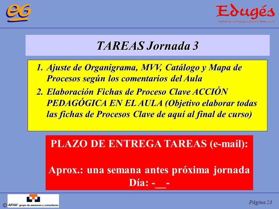 © Página 23 TAREAS Jornada 3 1.Ajuste de Organigrama, MVV, Catálogo y Mapa de Procesos según los comentarios del Aula 2.Elaboración Fichas de Proceso