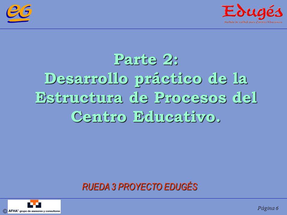 © Página 17 FICHA DE PROCESOS (4 de 4): Criterios de Ejecución Garantizan la adecuada ejecución de los Procesos Garantizan la adecuada ejecución de los Procesos Marcan pautas de Control y temporalización Marcan pautas de Control y temporalización Son de obligado cumplimiento por el personal del Centro Son de obligado cumplimiento por el personal del Centro A partir de estos requisitos se va definiendo la sistemática a seguir para la ejecución de los procesos A partir de estos requisitos se va definiendo la sistemática a seguir para la ejecución de los procesos Deben contribuir a la definición del Ciclo de la Mejora Continua: Planificación, Aplicación, Seguimiento y Evaluación Deben contribuir a la definición del Ciclo de la Mejora Continua: Planificación, Aplicación, Seguimiento y Evaluación Deben recoger los requisitos del DISEÑO en el caso de que sea de aplicación al proceso que se esté definiendo Deben recoger los requisitos del DISEÑO en el caso de que sea de aplicación al proceso que se esté definiendo