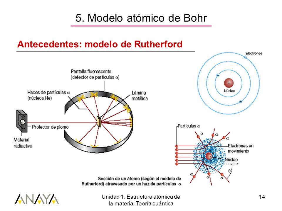 Unidad 1. Estructura atómica de la materia. Teoría cuántica 14 Antecedentes: modelo de Rutherford 5. Modelo atómico de Bohr