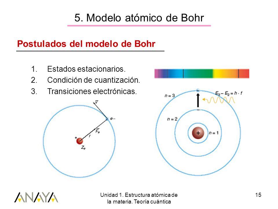 Unidad 1. Estructura atómica de la materia. Teoría cuántica 15 Postulados del modelo de Bohr 1.Estados estacionarios. 2.Condición de cuantización. 3.T