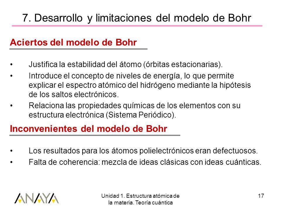 Unidad 1. Estructura atómica de la materia. Teoría cuántica 17 Aciertos del modelo de Bohr Justifica la estabilidad del átomo (órbitas estacionarias).