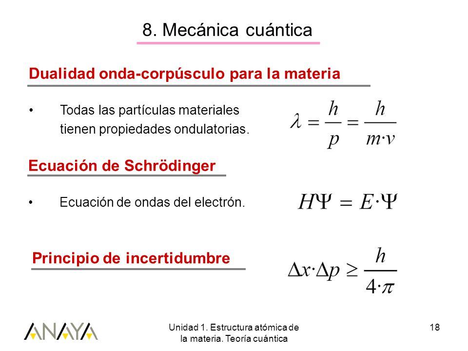 Unidad 1. Estructura atómica de la materia. Teoría cuántica 18 Dualidad onda-corpúsculo para la materia Todas las partículas materiales tienen propied