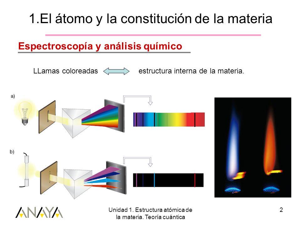 Unidad 1. Estructura atómica de la materia. Teoría cuántica 2 1.El átomo y la constitución de la materia Espectroscopía y análisis químico LLamas colo
