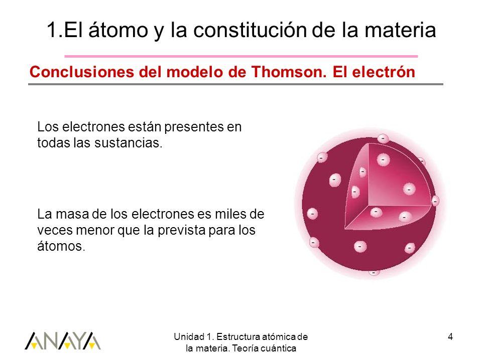 Unidad 1. Estructura atómica de la materia. Teoría cuántica 4 Conclusiones del modelo de Thomson. El electrón Los electrones están presentes en todas
