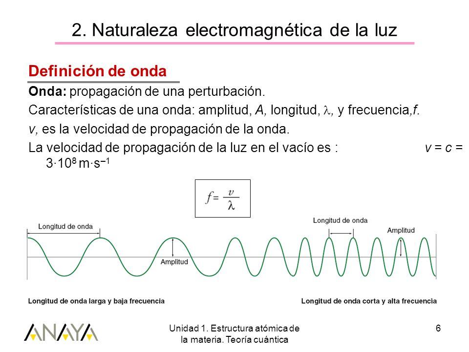 Unidad 1. Estructura atómica de la materia. Teoría cuántica 6 2. Naturaleza electromagnética de la luz Definición de onda Onda: propagación de una per