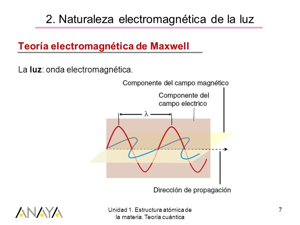 Unidad 1. Estructura atómica de la materia. Teoría cuántica 7 2. Naturaleza electromagnética de la luz Teoría electromagnética de Maxwell La luz: onda