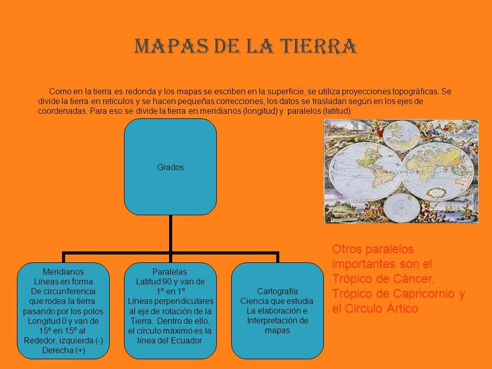 MAPAS DE LA TIERRA Como en la tierra es redonda y los mapas se escriben en la superficie, se utiliza proyecciones topográficas. Se divide la tierra en